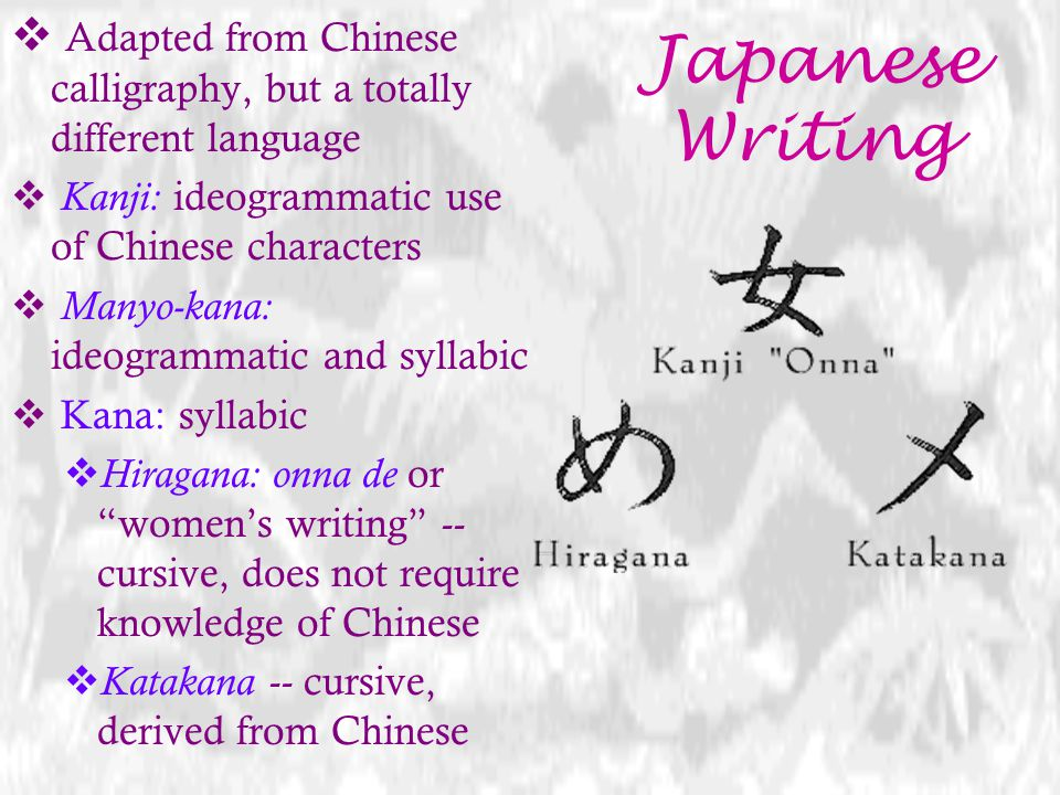 Adapted from Chinese calligraphy, but a totally different language