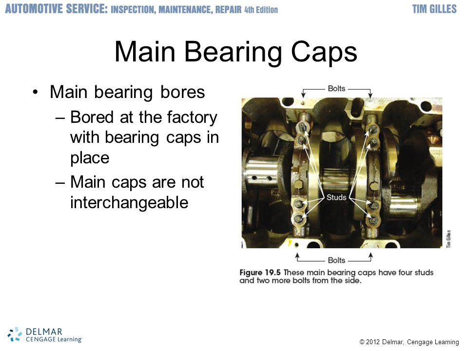 Main Bearing Caps Main bearing bores