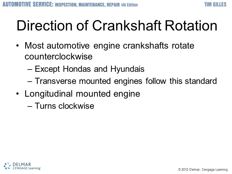 Direction of Crankshaft Rotation