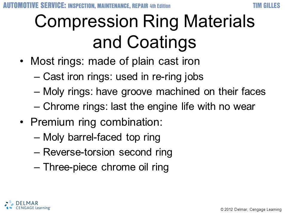 Compression Ring Materials and Coatings