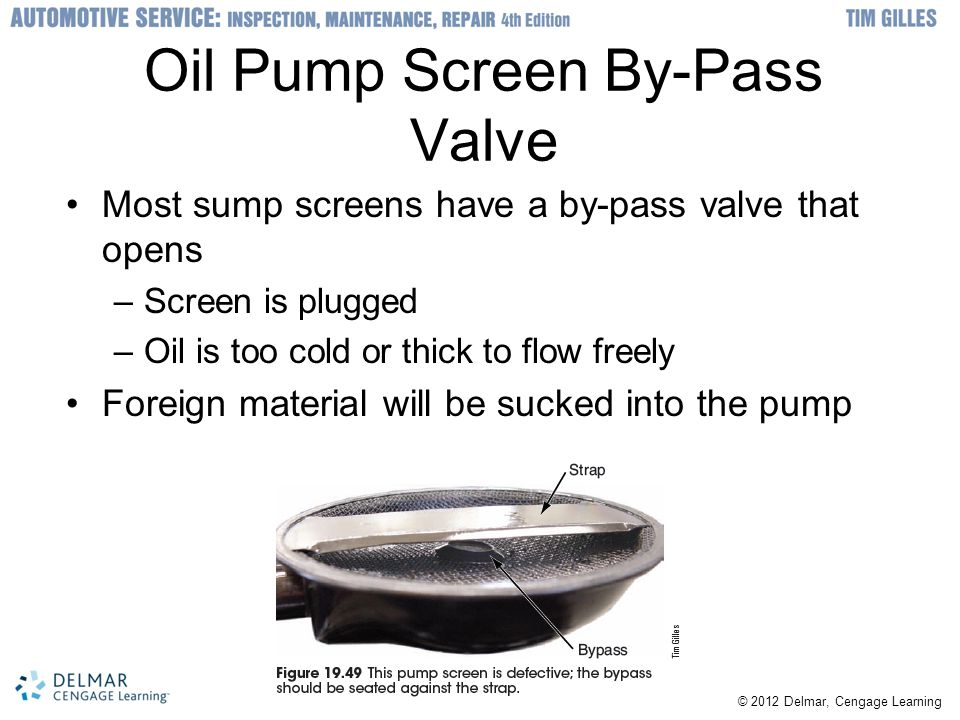 Oil Pump Screen By-Pass Valve