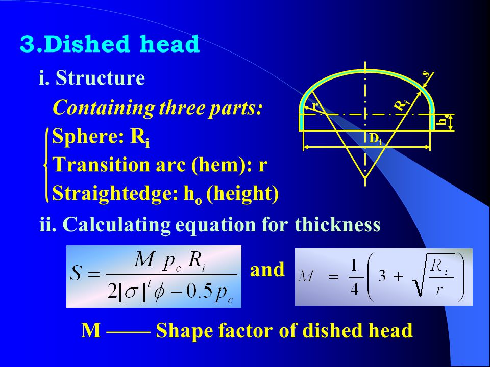M —— Shape factor of dished head