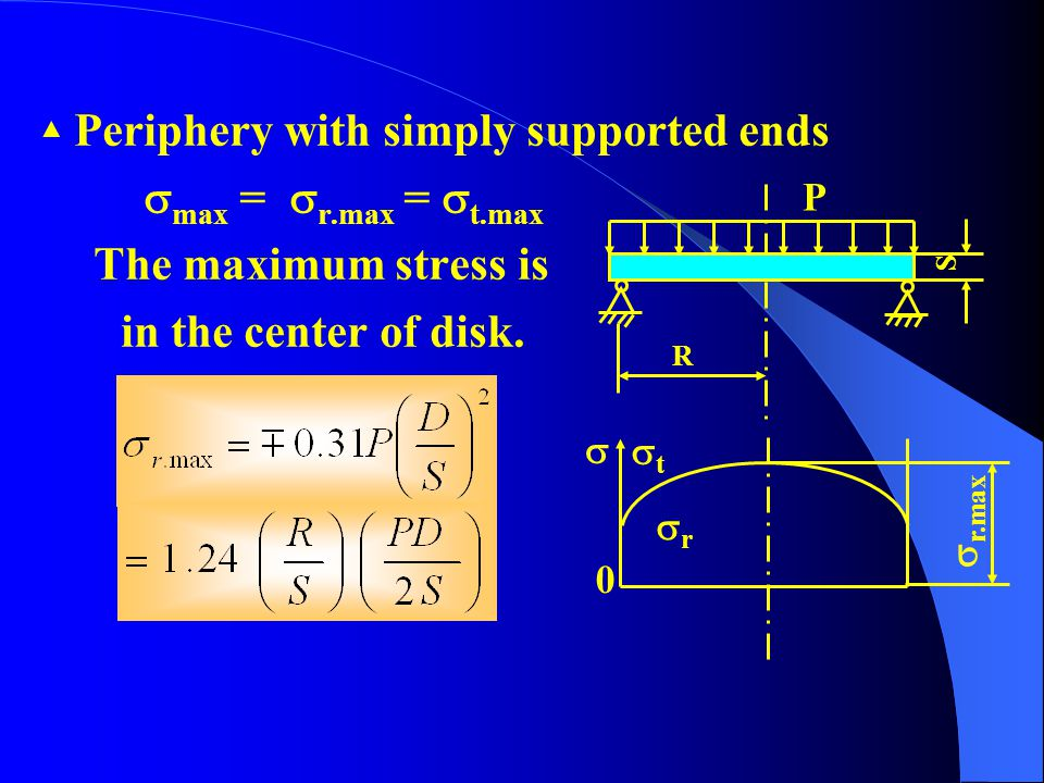 max = r.max = t.max The maximum stress is in the center of disk.