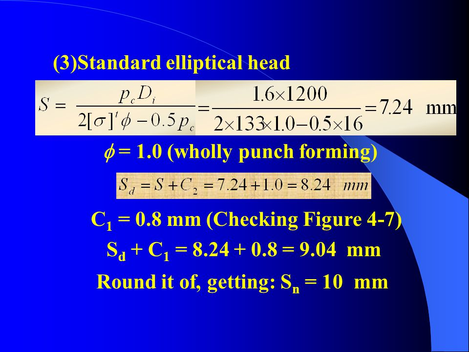 (3)Standard elliptical head