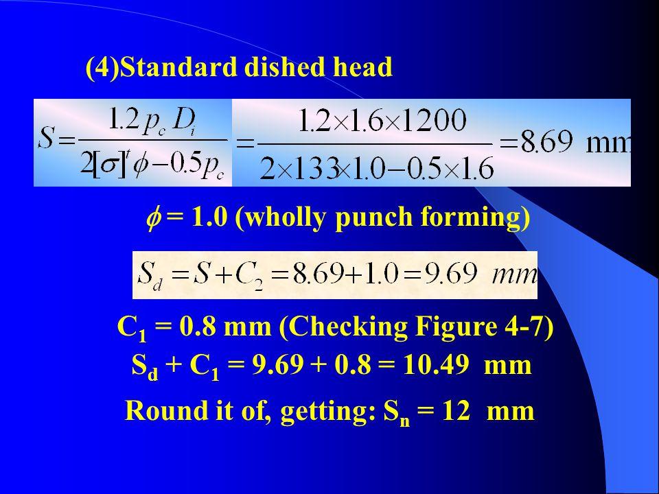 (4)Standard dished head