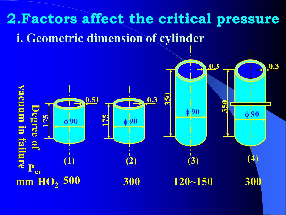 2.Factors affect the critical pressure