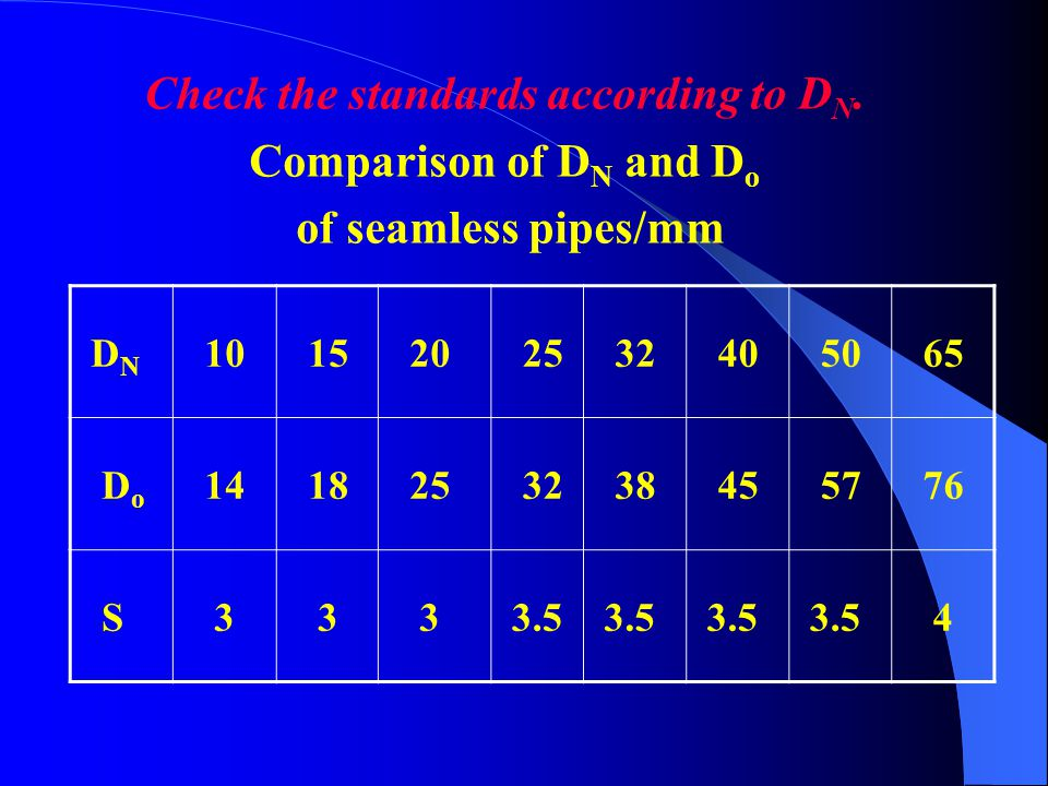 Check the standards according to DN. Comparison of DN and Do
