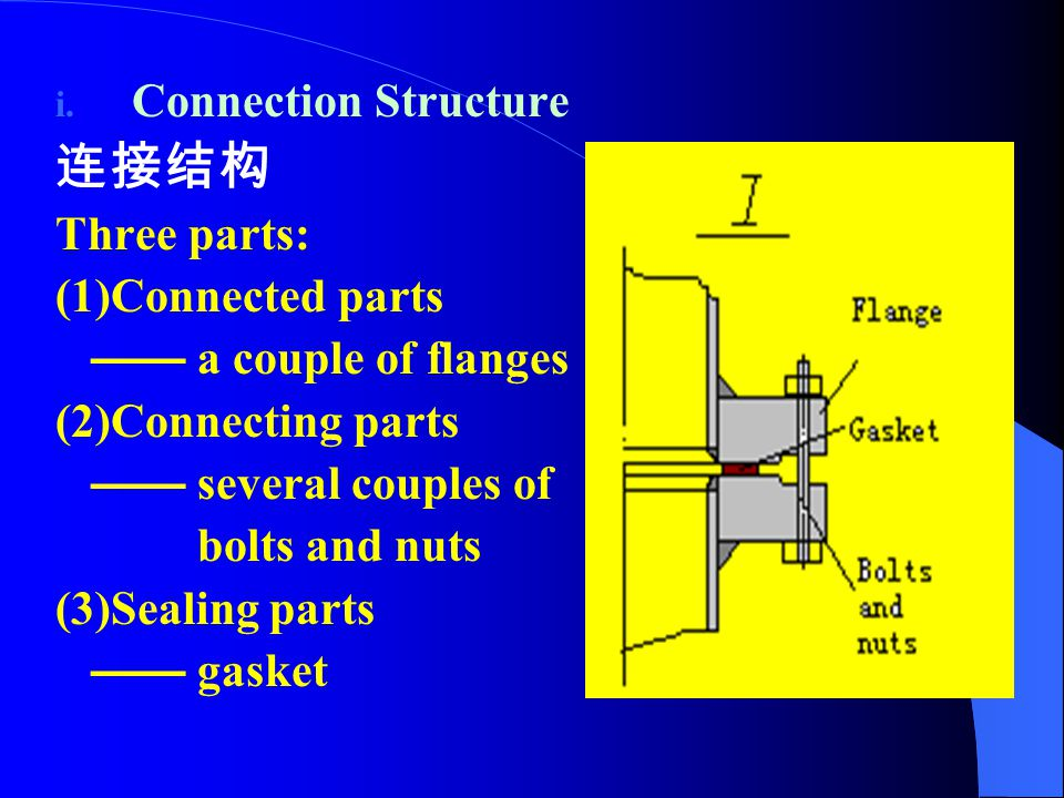 连接结构 Connection Structure Three parts: (1)Connected parts