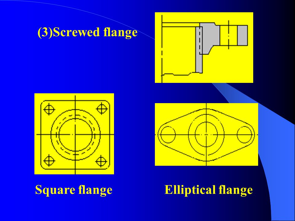 Square flange Elliptical flange (3)Screwed flange