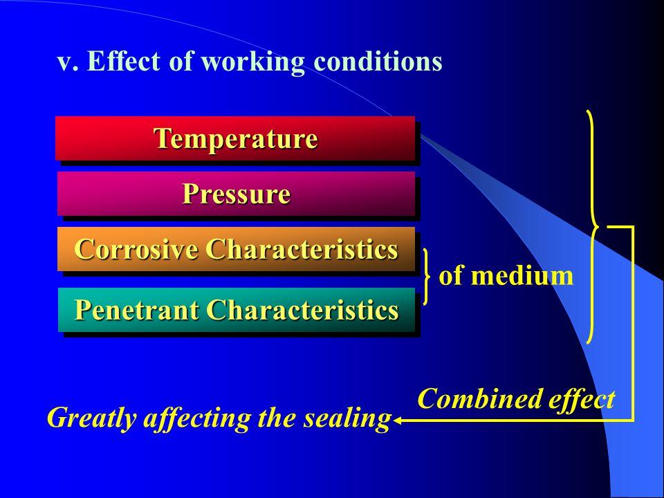 Corrosive Characteristics Penetrant Characteristics