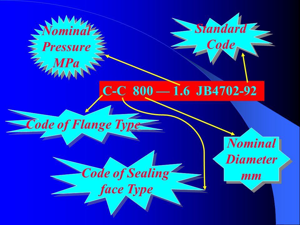 Standard Code. Nominal. Pressure. MPa. C-C 800 — 1.6 JB4702-92. Code of Flange Type. Nominal.