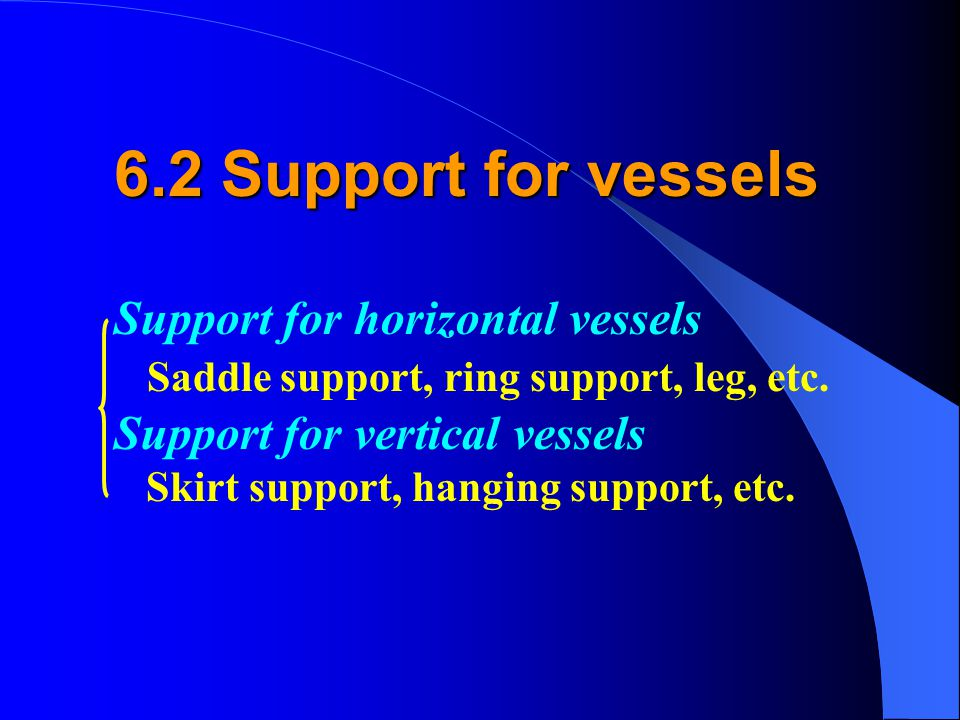 6.2 Support for vessels Support for horizontal vessels