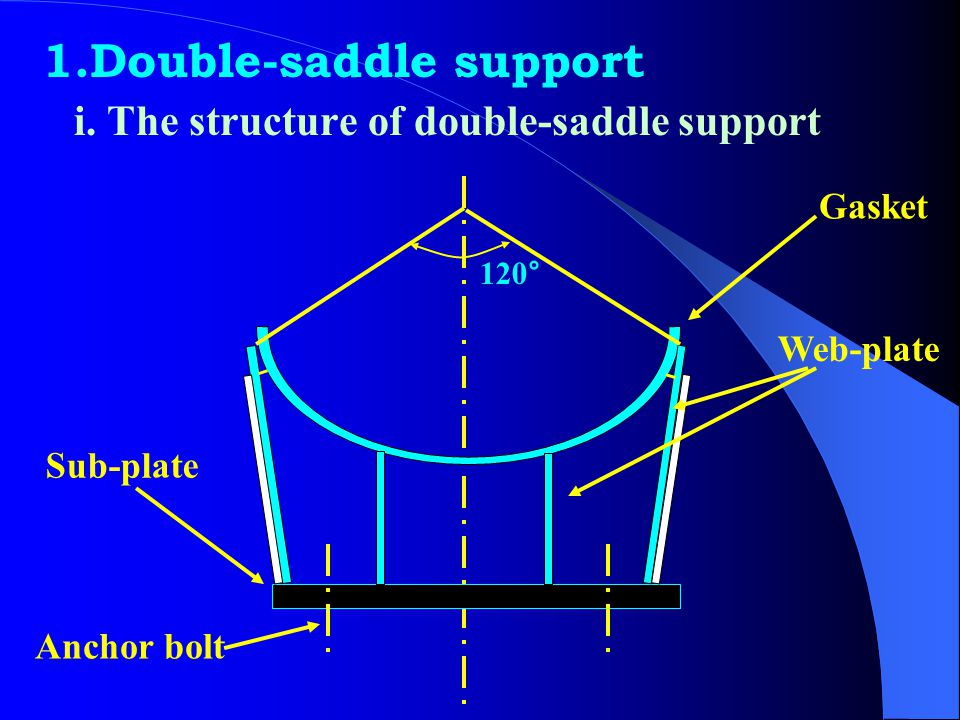 1.Double-saddle support