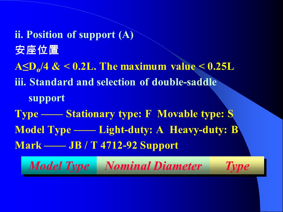 Model Type Nominal Diameter Type