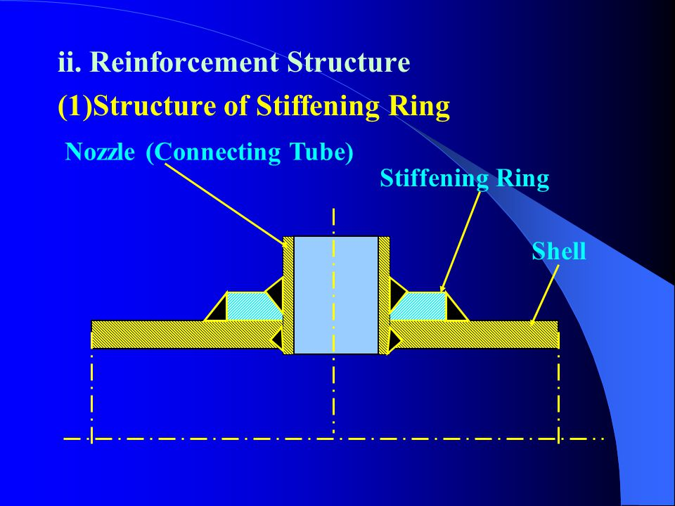 ii. Reinforcement Structure (1)Structure of Stiffening Ring