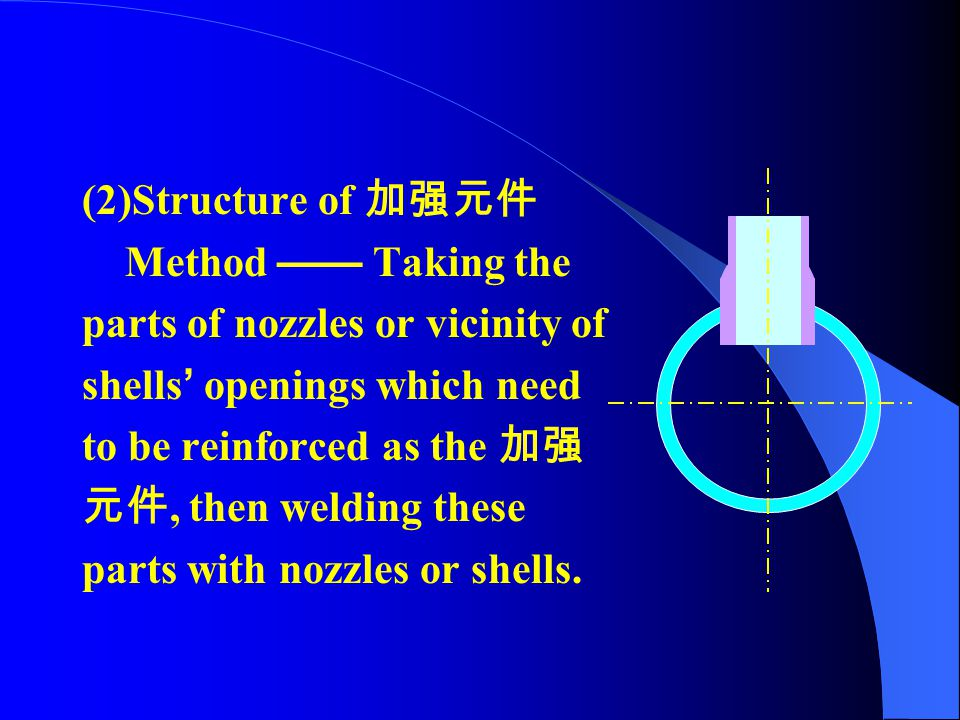 (2)Structure of 加强元件 Method —— Taking the. parts of nozzles or vicinity of. shells' openings which need.