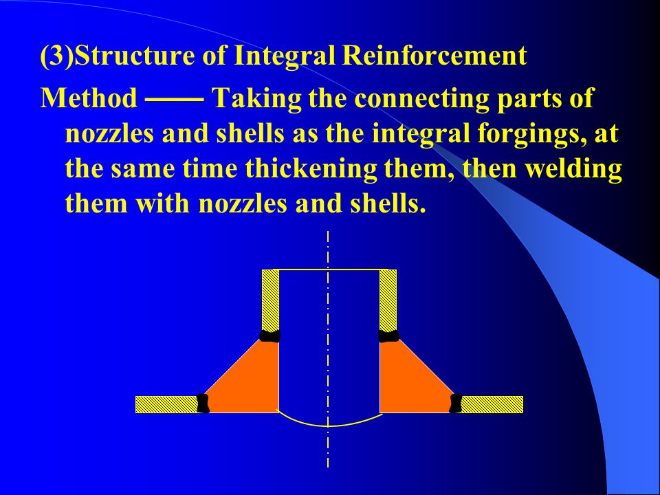 (3)Structure of Integral Reinforcement
