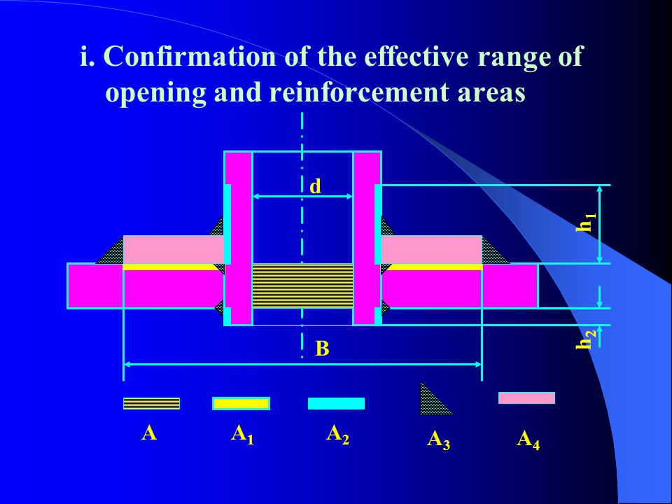 i. Confirmation of the effective range of opening and reinforcement areas