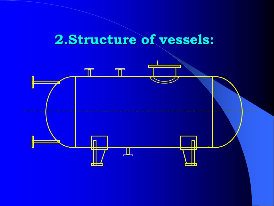 2.Structure of vessels: