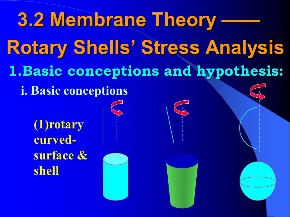 Rotary Shells' Stress Analysis
