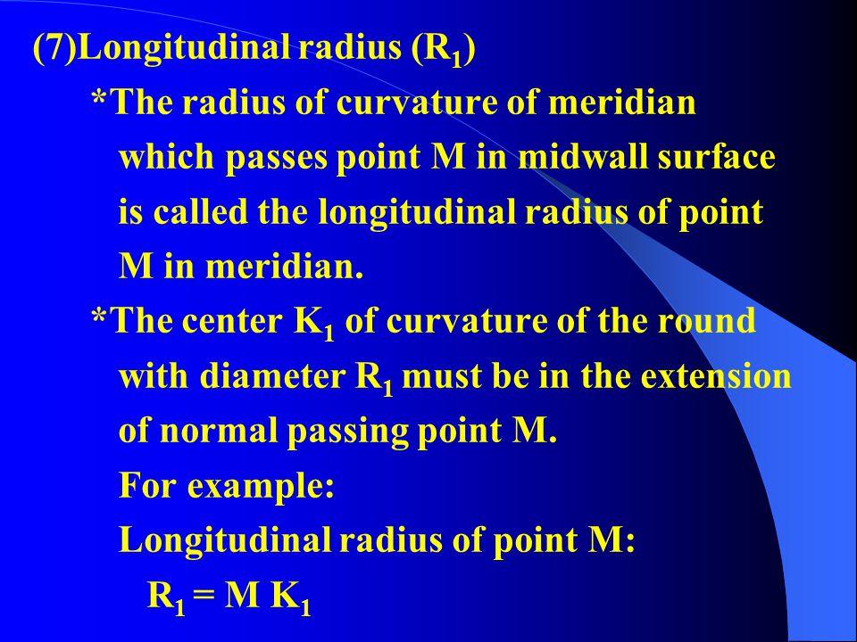 (7)Longitudinal radius (R1)