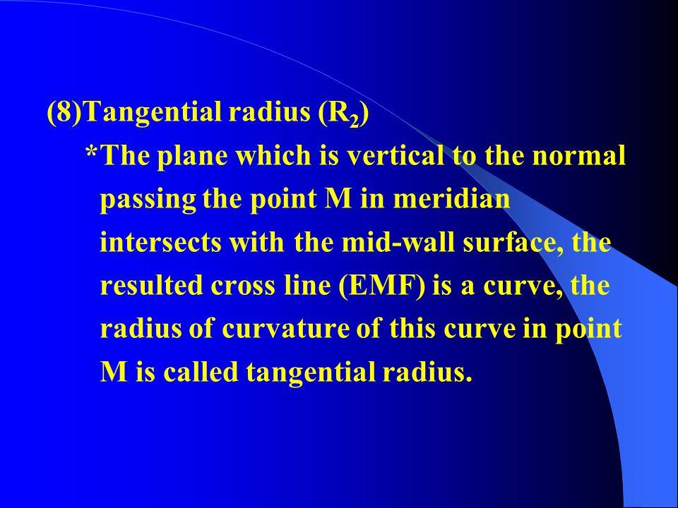 (8)Tangential radius (R2)