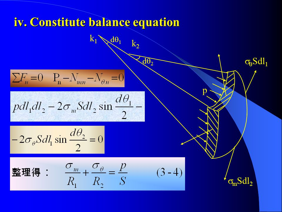 iv. Constitute balance equation