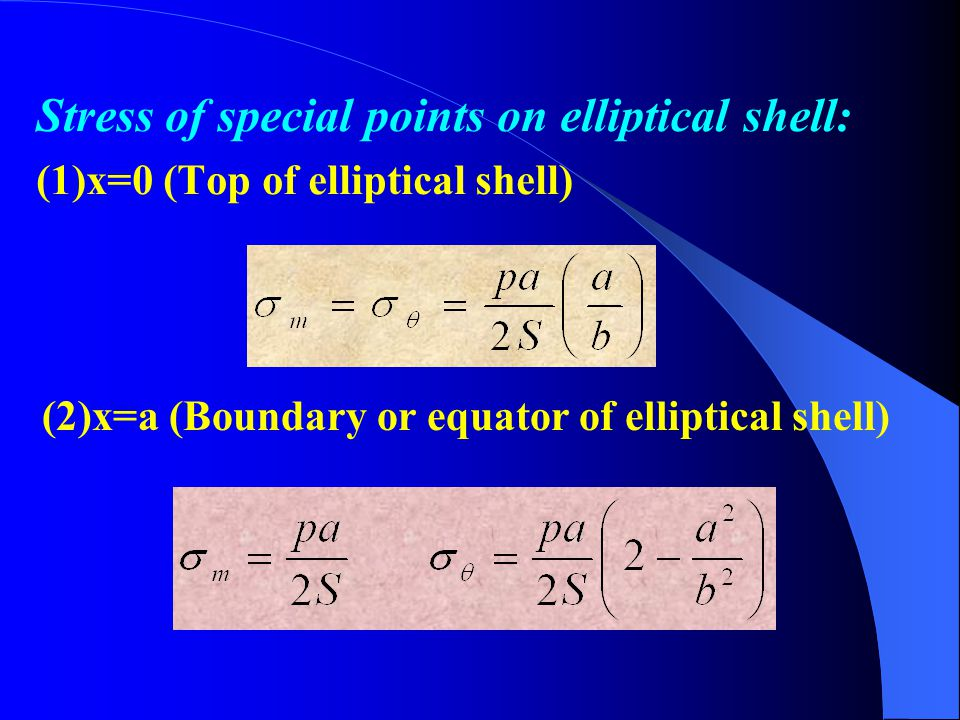 Stress of special points on elliptical shell: