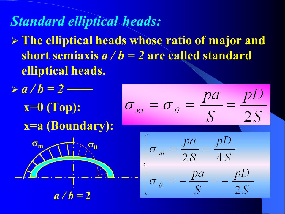 Standard elliptical heads: