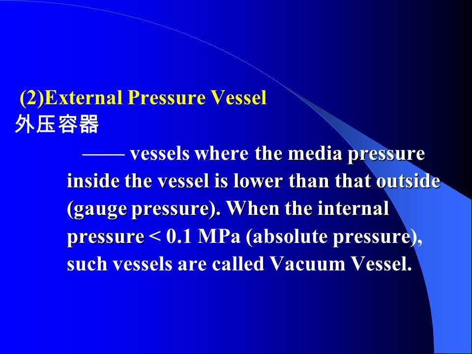 (2)External Pressure Vessel