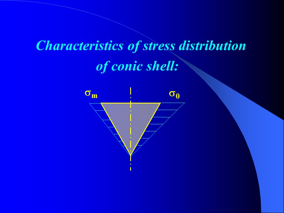 Characteristics of stress distribution of conic shell: