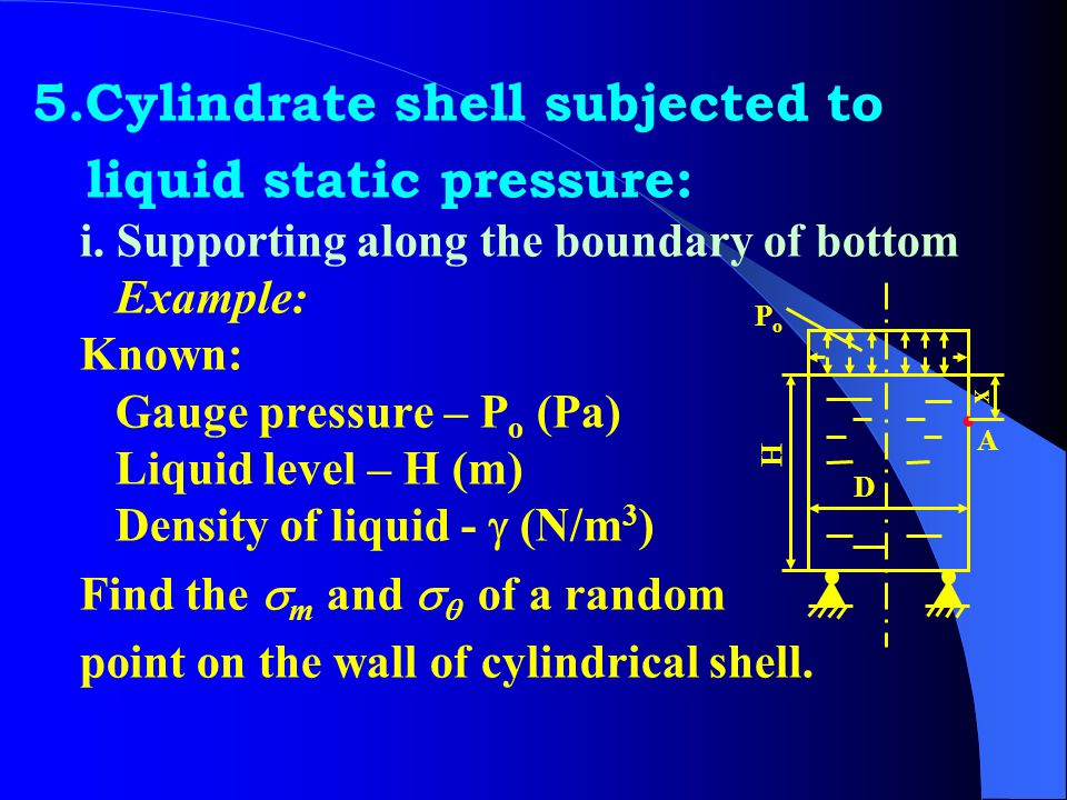 . 5.Cylindrate shell subjected to liquid static pressure: