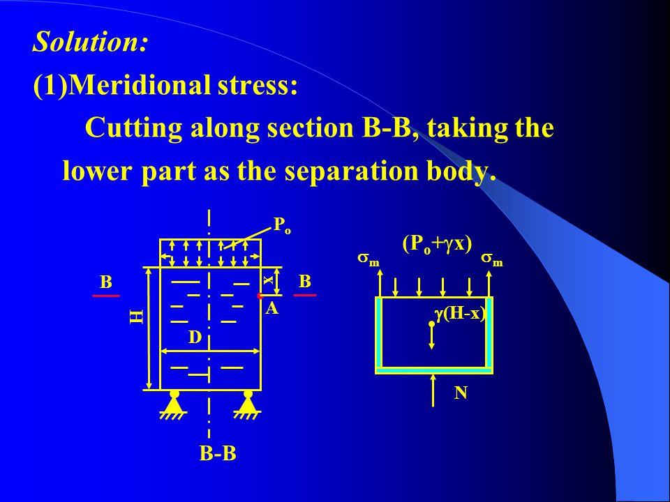 . Solution: (1)Meridional stress:
