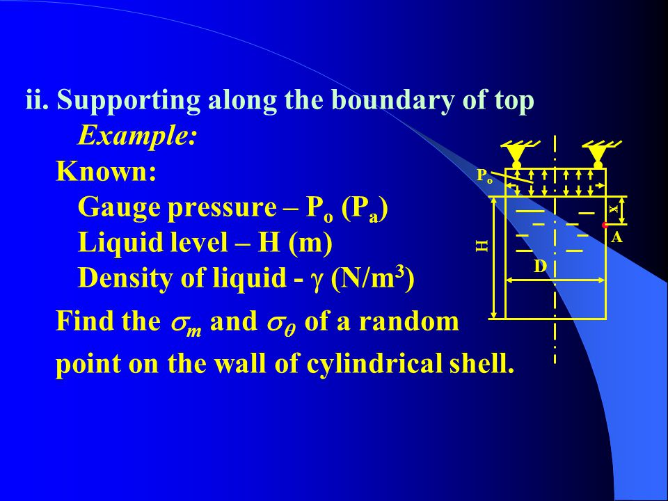 . ii. Supporting along the boundary of top Example: Known:
