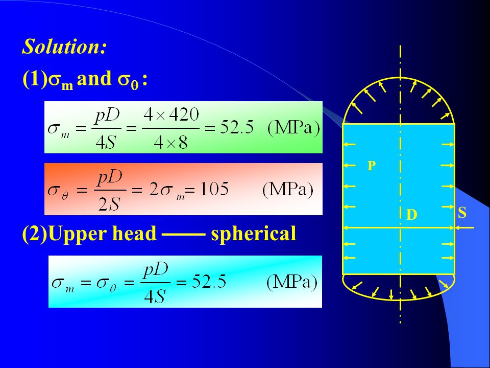 (2)Upper head —— spherical