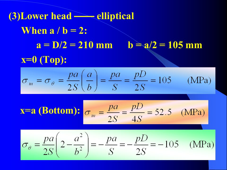 (3)Lower head —— elliptical