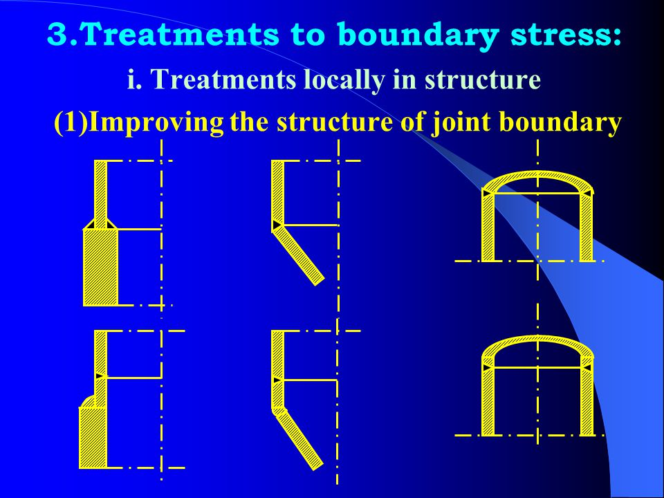 3.Treatments to boundary stress: