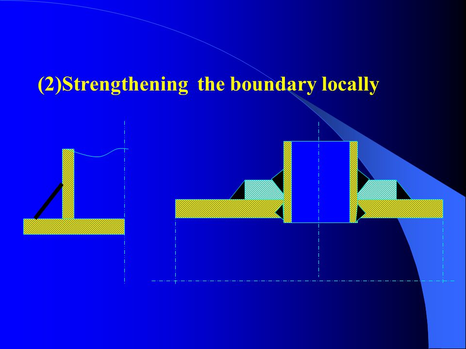 (2)Strengthening the boundary locally