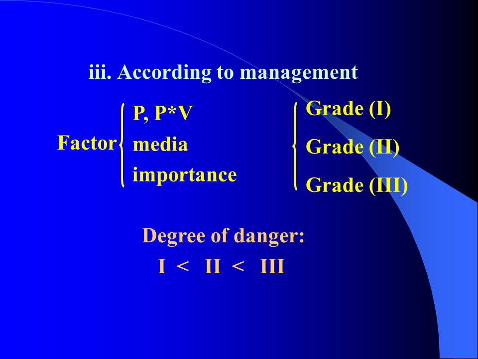 iii. According to management