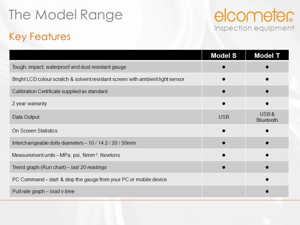 The Model Range Key Features Model S Model T