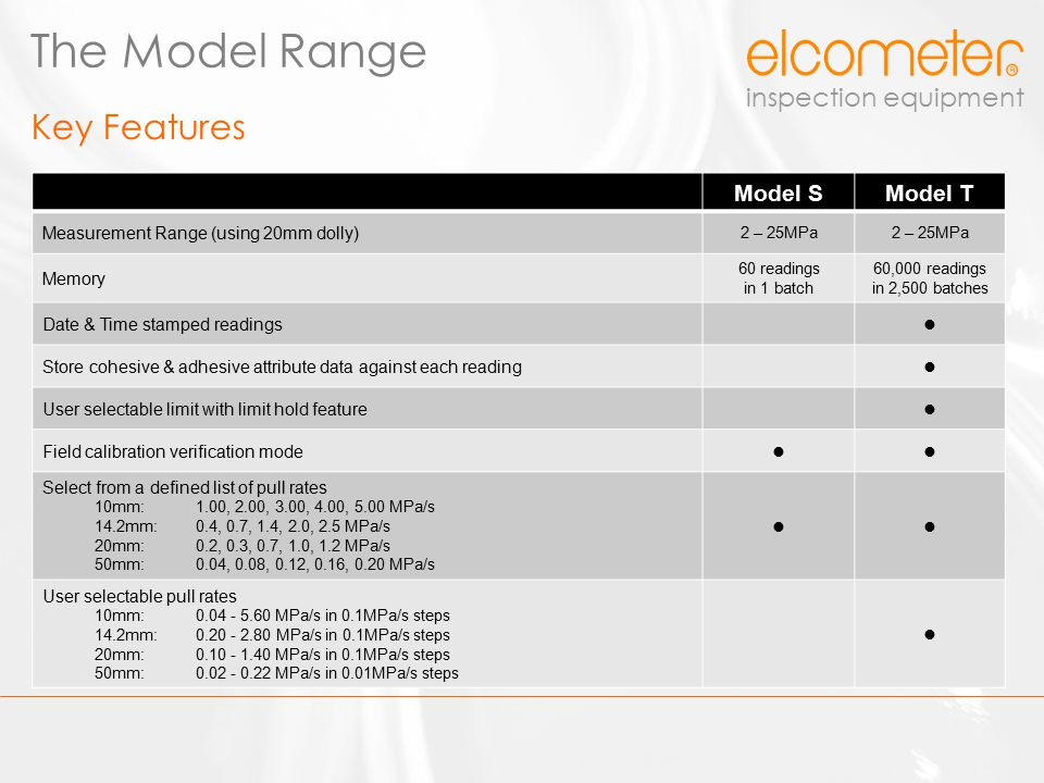The Model Range Key Features Model S Model T