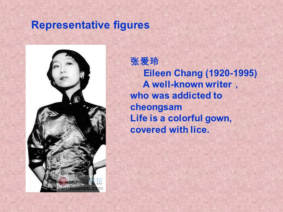 Representative figures