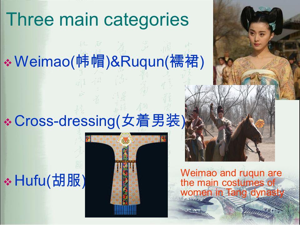 Three main categories Weimao(帏帽)&Ruqun(襦裙) Cross-dressing(女着男装)