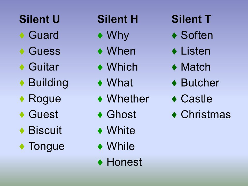 Silent U Guard. Guess. Guitar. Building. Rogue. Guest. Biscuit. Tongue. Silent H. Why. When.