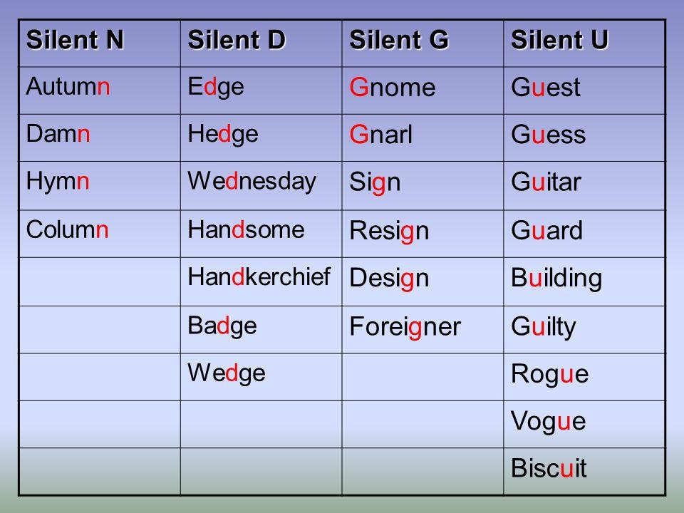 Silent N Silent D Silent G Silent U Gnome Guest Gnarl Guess Sign