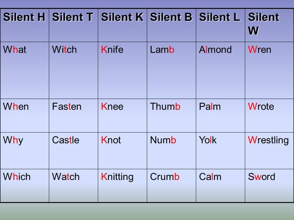 Silent H Silent T Silent K Silent B Silent L Silent W What Witch Knife