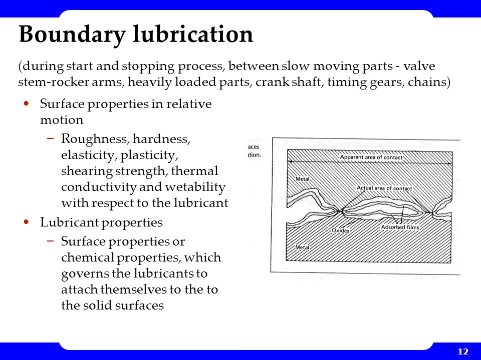 Boundary lubrication