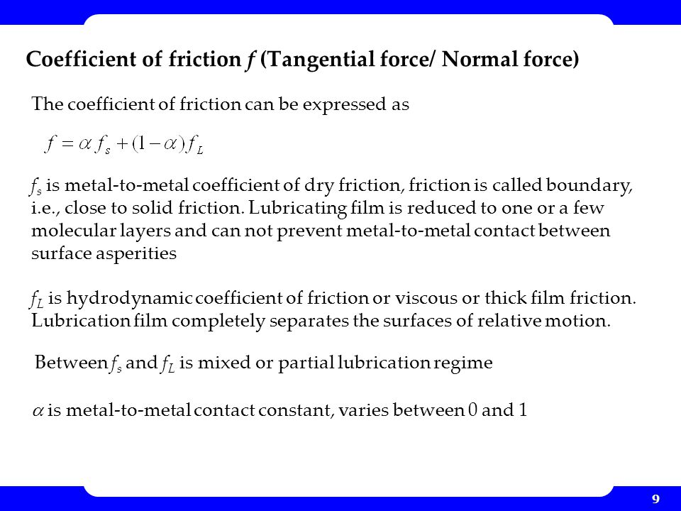 Coefficient of friction f (Tangential force/ Normal force)