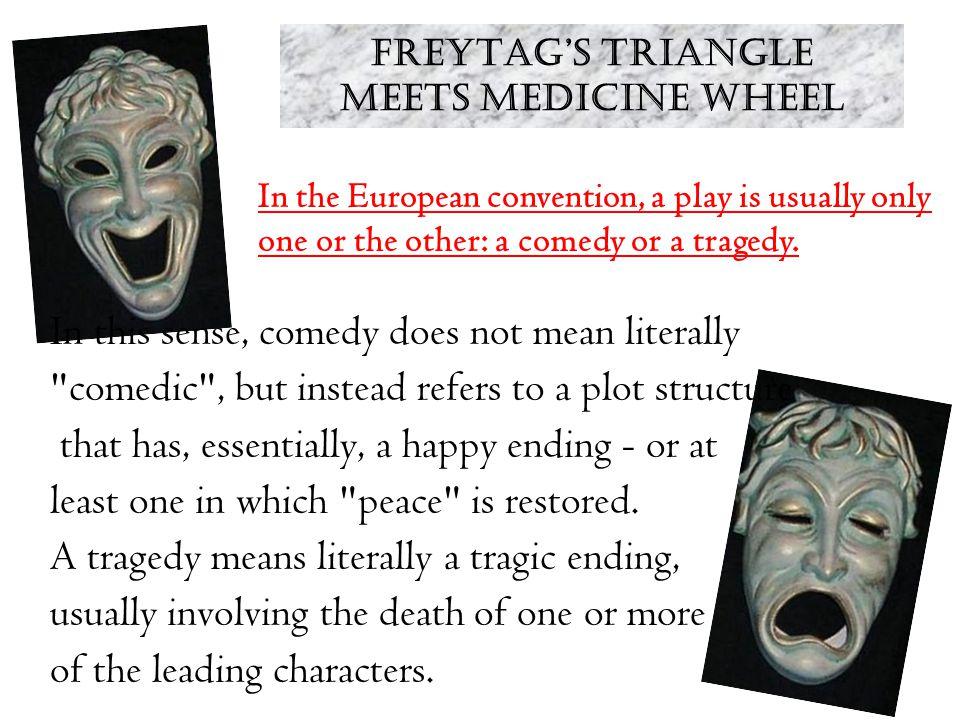 Freytag's Triangle Meets Medicine Wheel