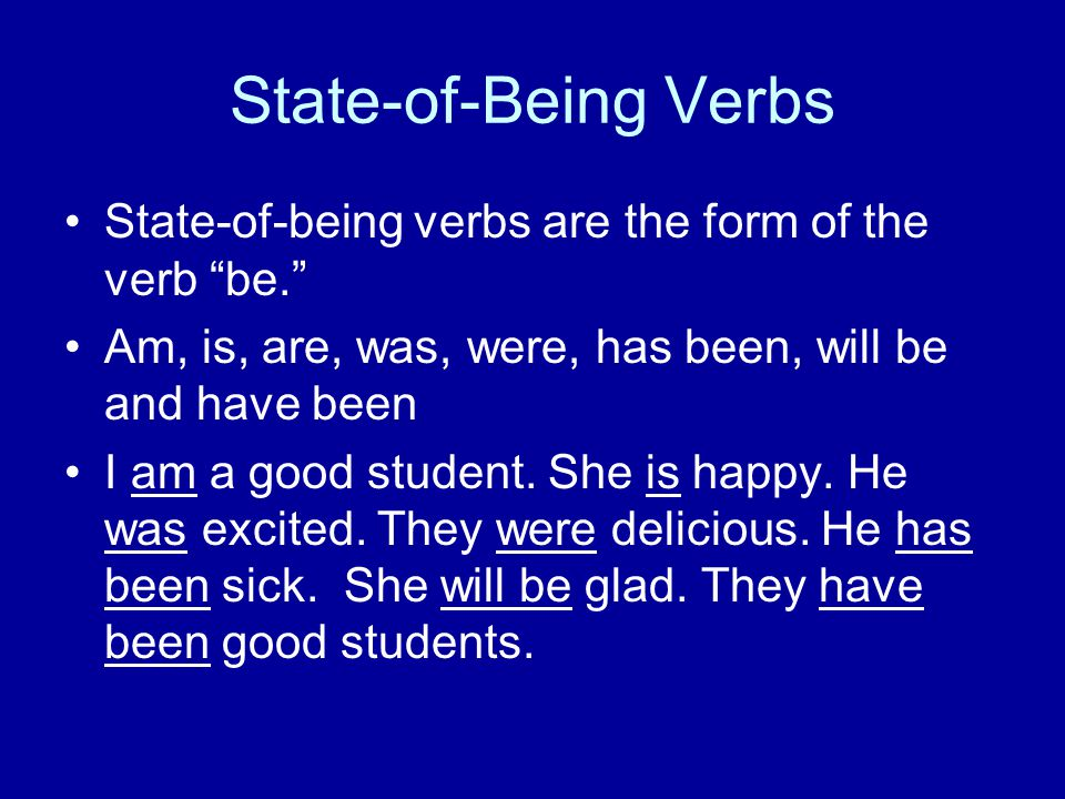 State-of-Being Verbs State-of-being verbs are the form of the verb be. Am, is, are, was, were, has been, will be and have been.